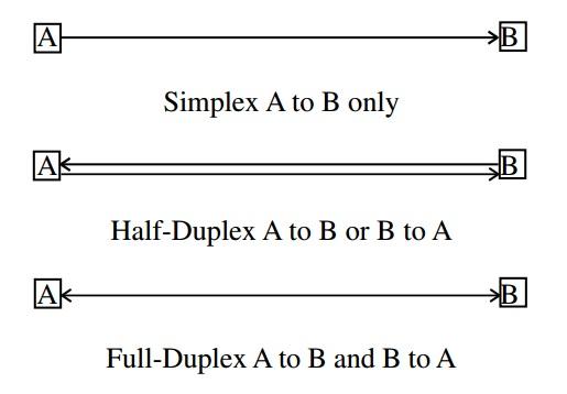 duolex