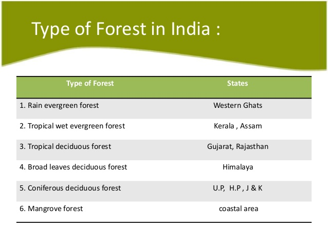 forest-resources-8-638