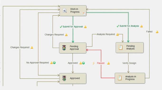 Optimice-sus-flujos-de-trabajo-con-automatizaciones