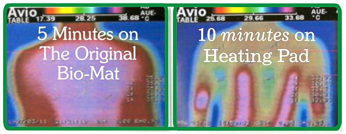 Infrared Light Healing