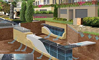 Brief Introduction of Rainwater Infiltration