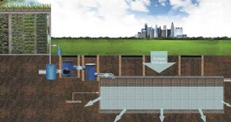 Landscape Rainwater Collection And Utilization In Urban Residential Areas