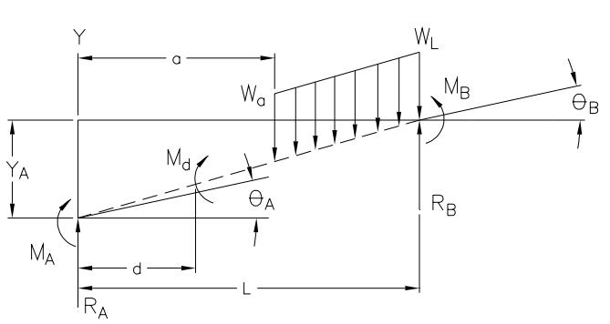 General Icosahedron Beam Notation