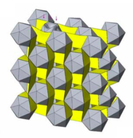 Icosahedral Materials