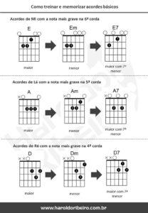 9 acordes fáceis para iniciantes no violão