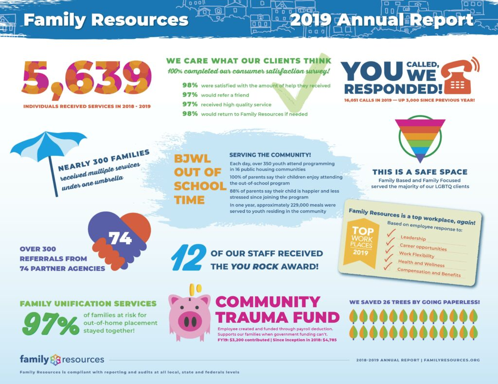 2019 Anuual Report Graphic