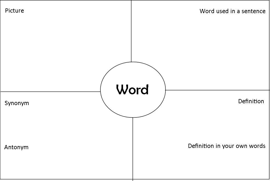 Vocabulary_four_square