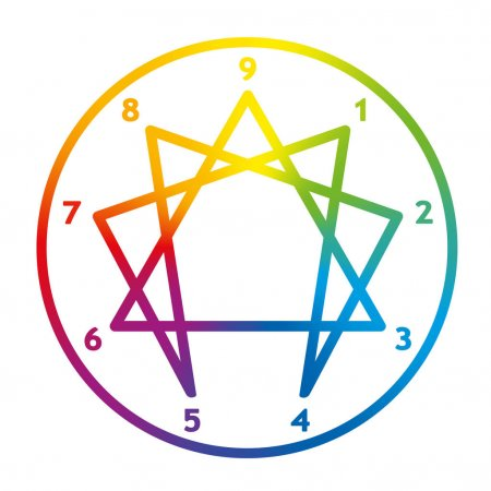 Abbey Enneagram Circle