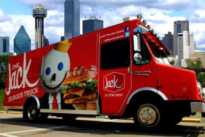 What Restaurant Chains Should Consider when Contracting with Food Truck Builders