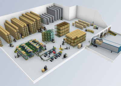 Crown Equipment Warehouse