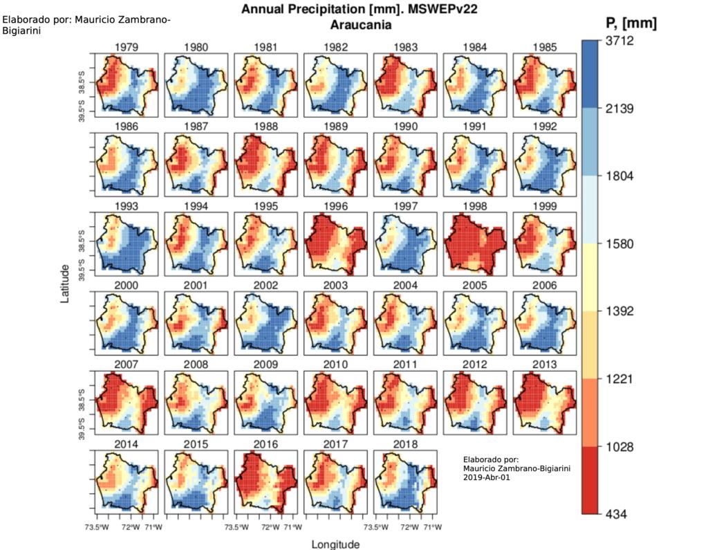 Cambio Climático y recursos hídricos en la Araucanía