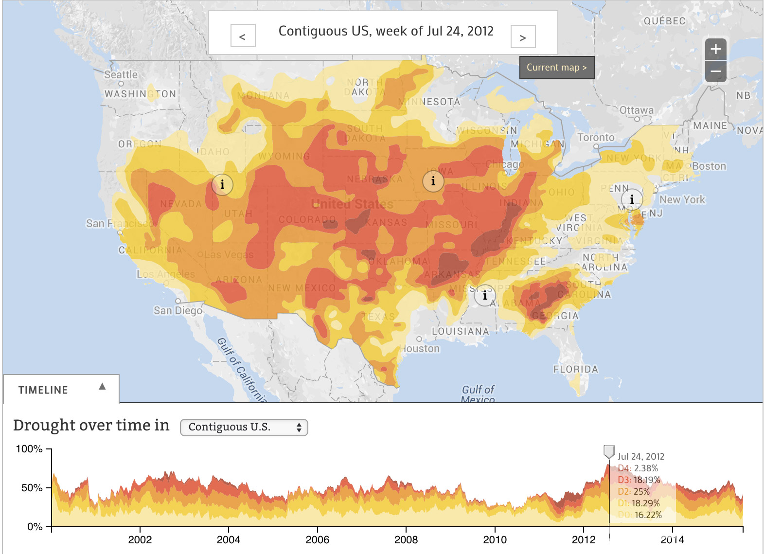 us drought monitor ecowest dashboard