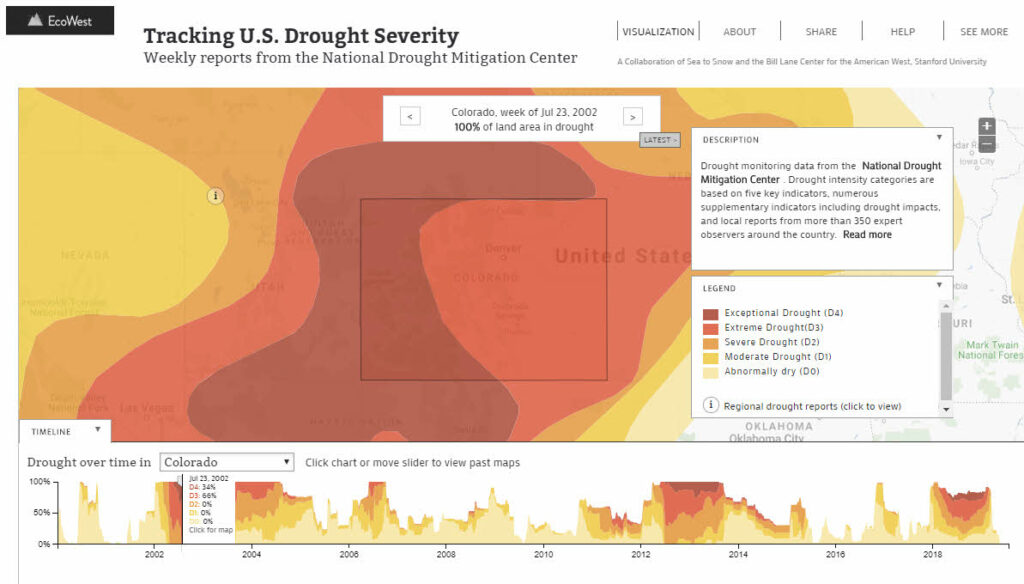 drought dashboard map