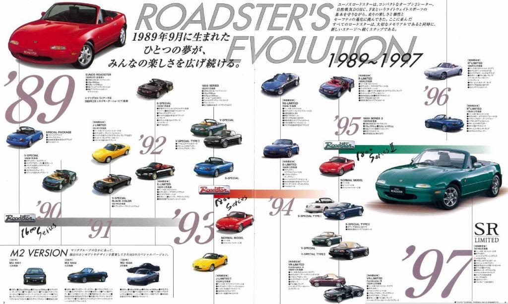 roadstersrlimited2_zps171850c1