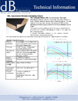 DBL Sound and Vibration Damping Sheets