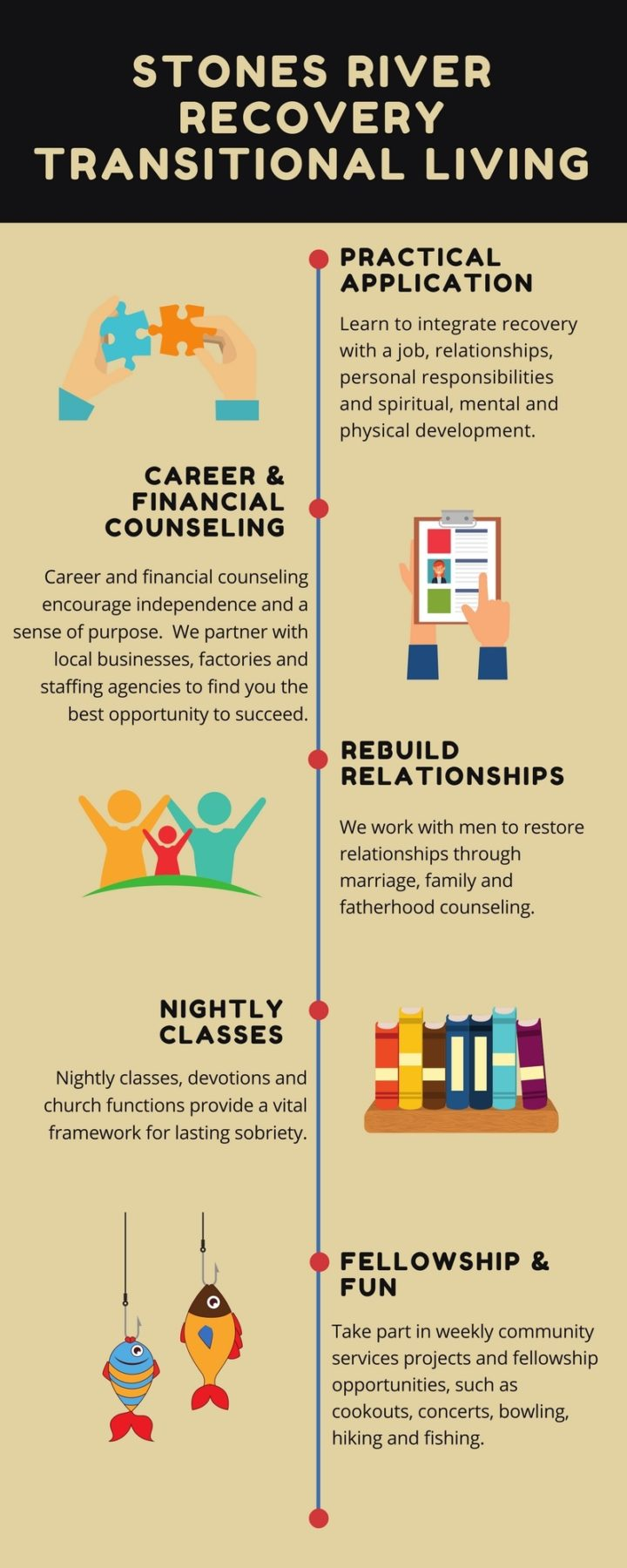 Transitional Living Infographic TN Nashville
