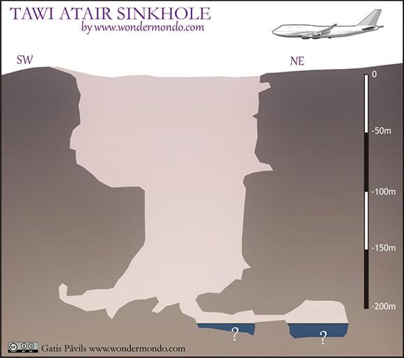 Tawi Ateer Map