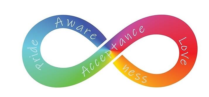 Autism Acceptance, not Awareness