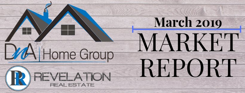 March 2019 Market Report