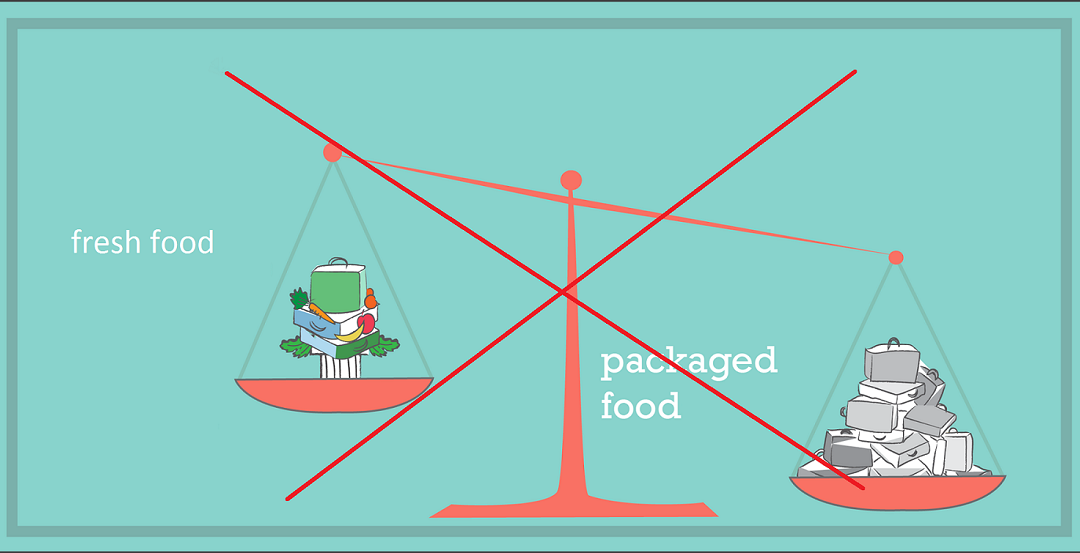 Packaged Food and Fresh Food – How to Make a Balance