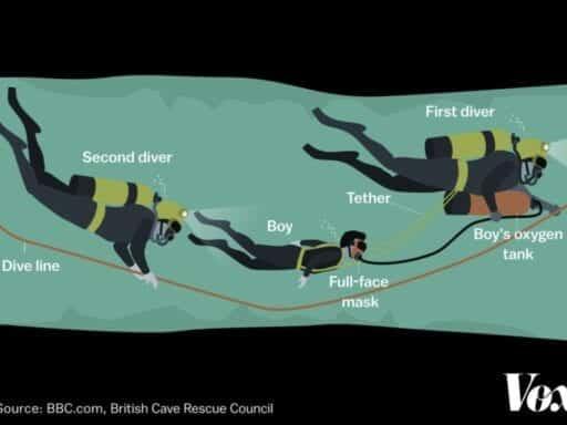 THAI CAVES scuba.0