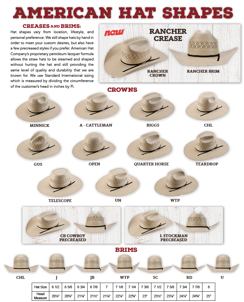 1810b3eba Hat Sizes, Shapes, and Colors – American Hat Company