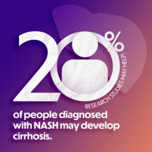 20% of people with NASH may develop cirrhosis, liver disease research