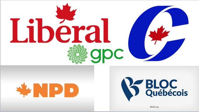 Canada-Federal-Parties