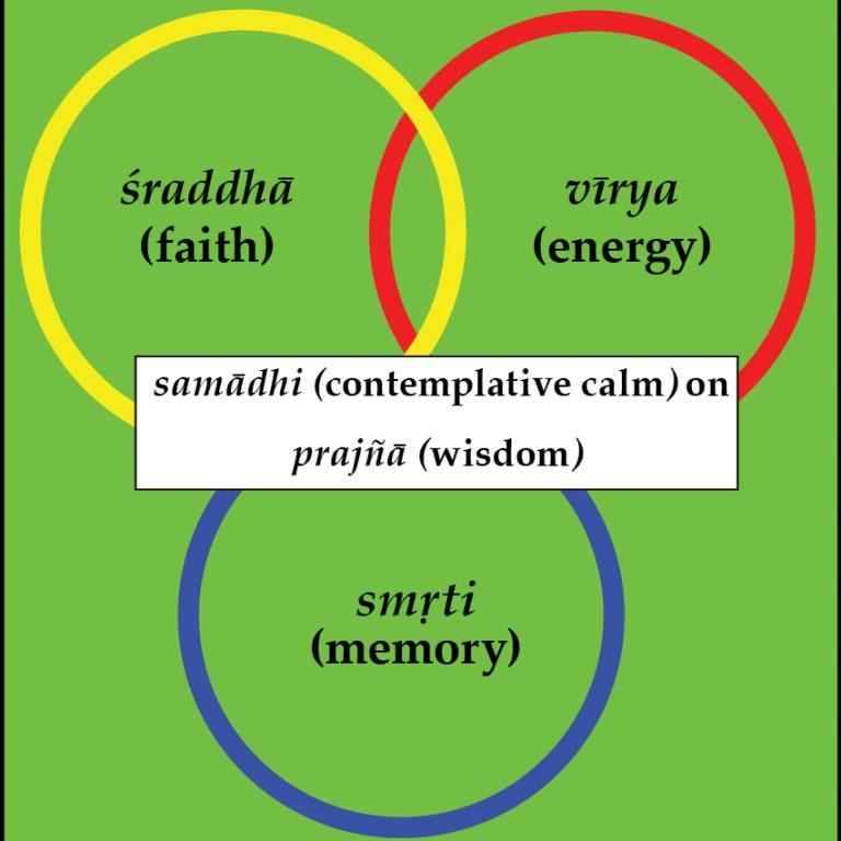 faith energy memory