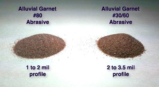 Garnet Blast Media - Best Garnet Abrasive - BlastAbrasives com