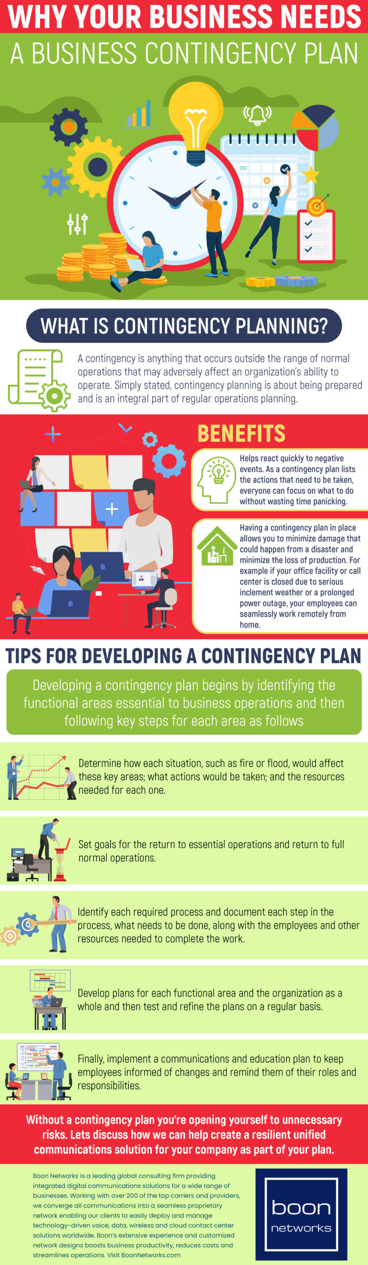 2020 Business Contingency Planning Infographic