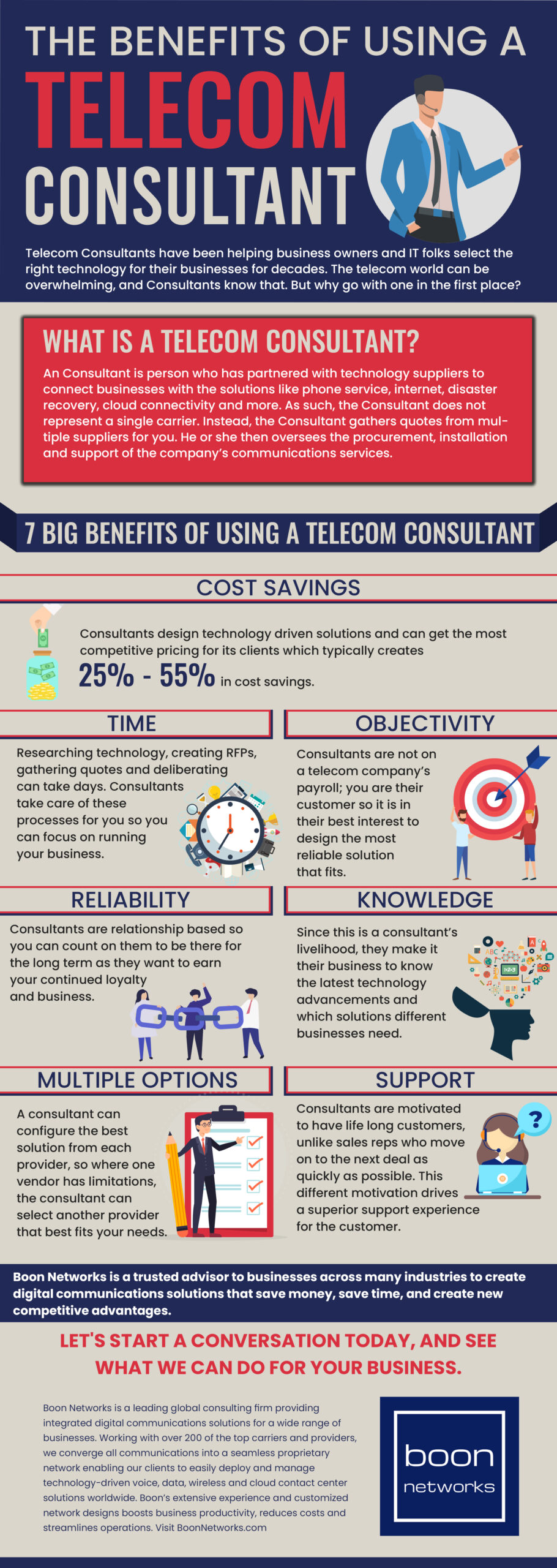 The Benefits of Using a Telecom Consultant Infographic