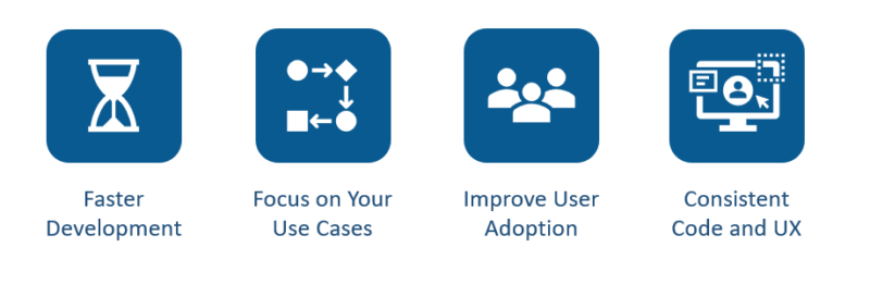 Benefit from COTS and LCAP software via faster development, focus on your business use cases, improved user adoption, and a better/ more consistent code and UX