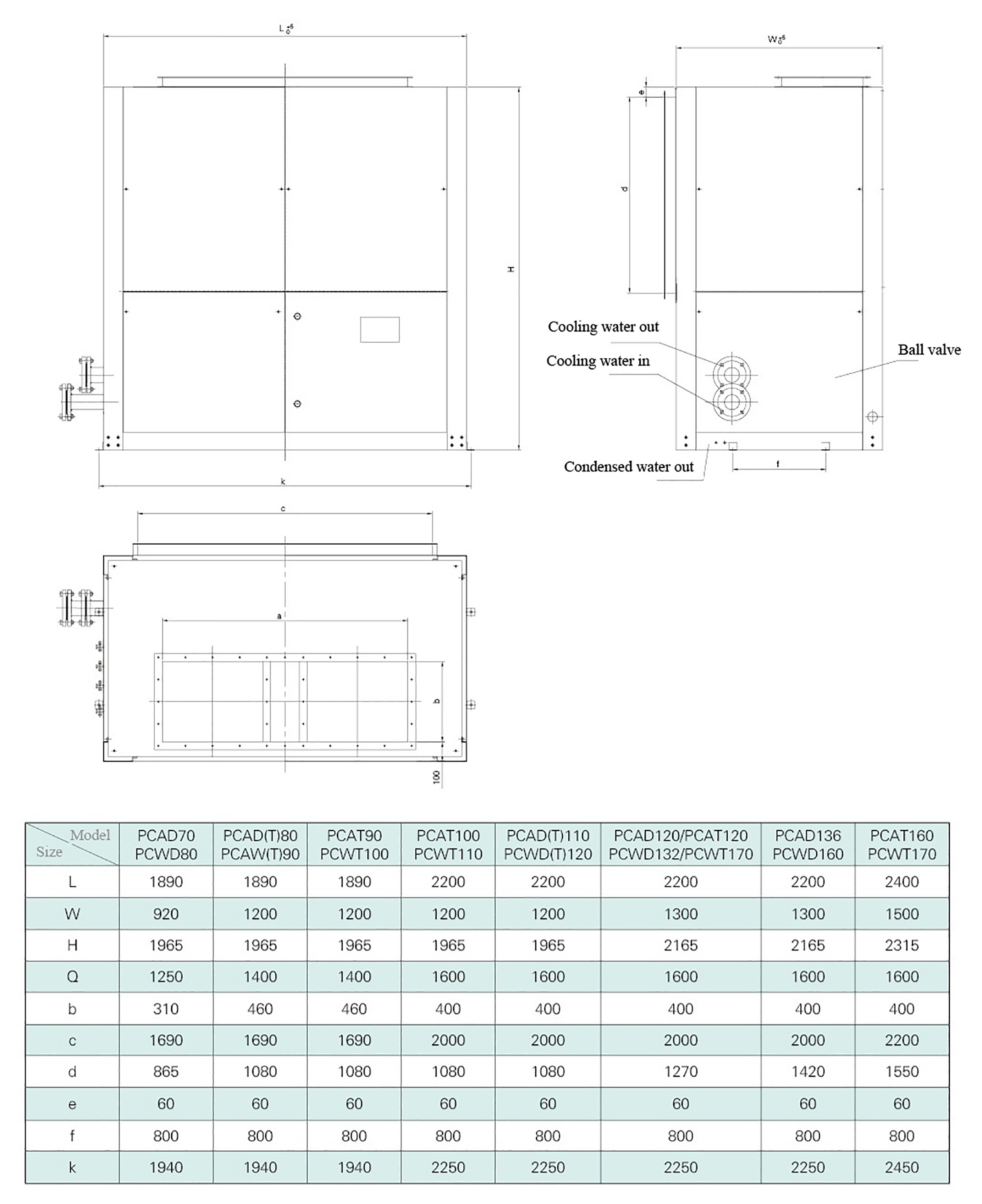 Technical Data - Cabinet Air Condition Unit - pg 15