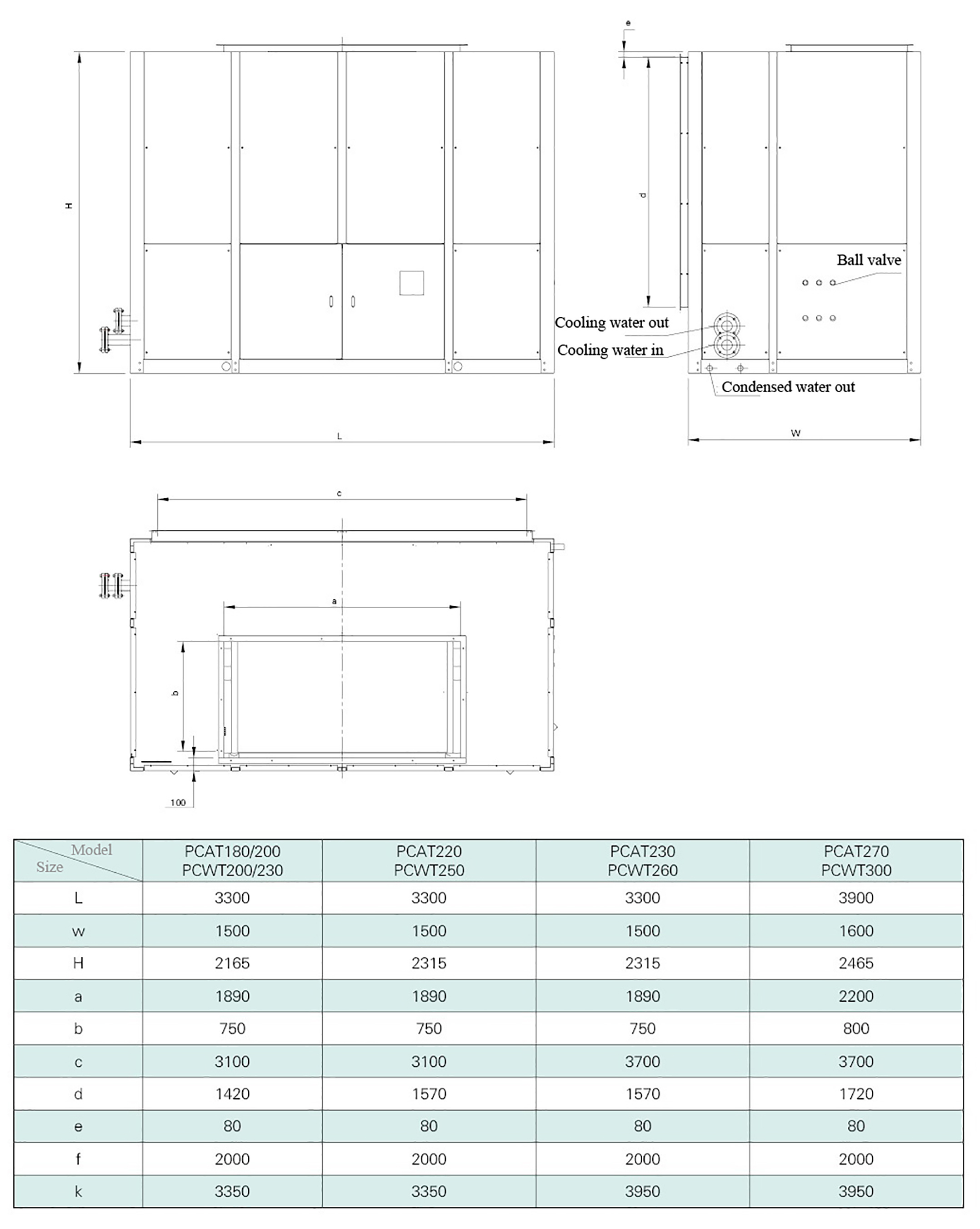 Technical Data - Cabinet Air Condition Unit - pg 16