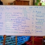 Janaki\'s whiteboard