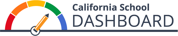 2018-19 Dashboard Results