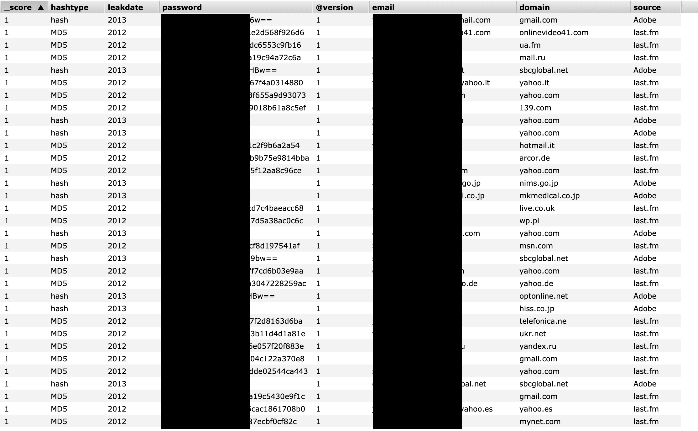 Keepnet Exposed Database