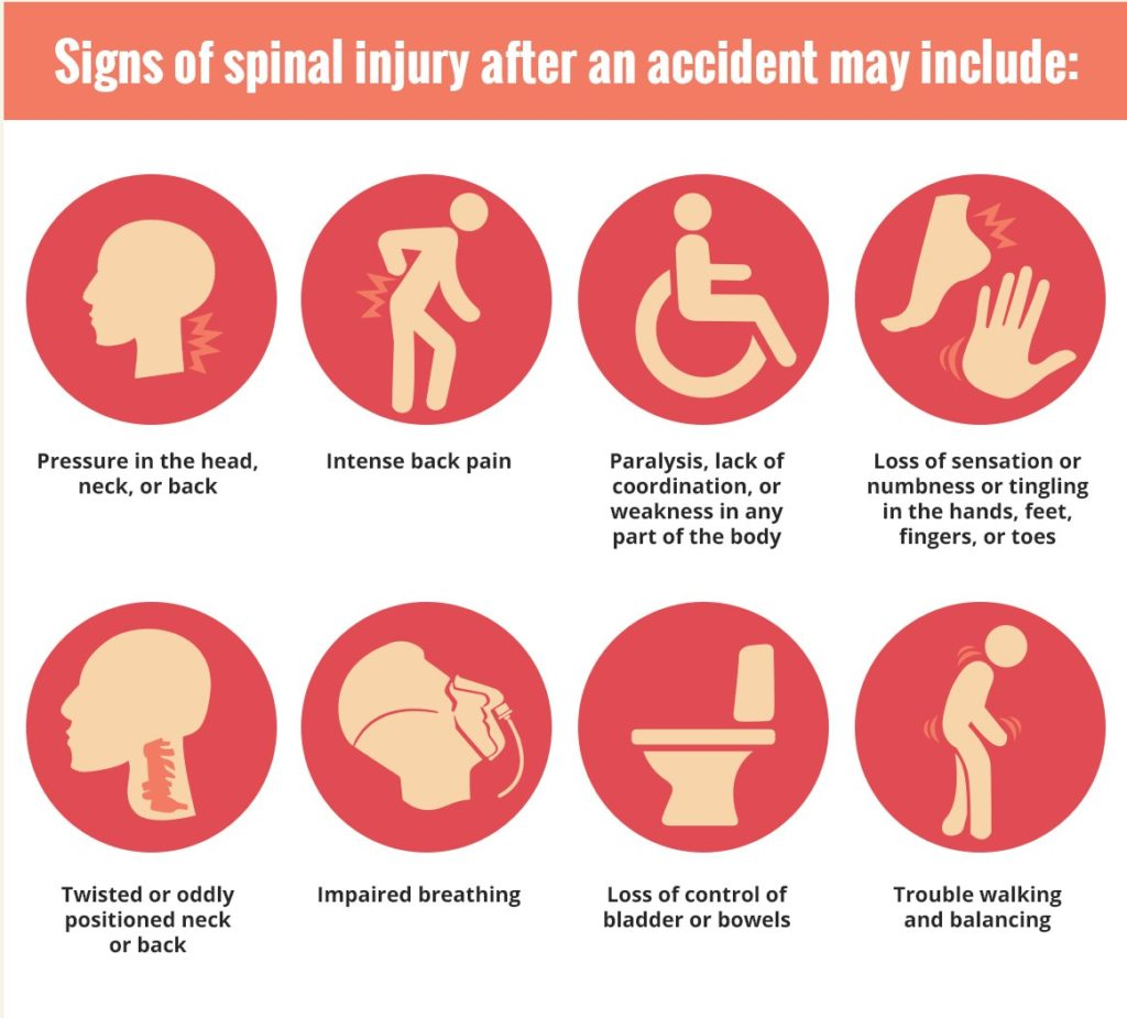 proving an accident injury