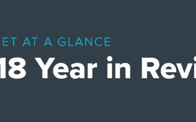 Year in Review: Growth Was the Name of the Game