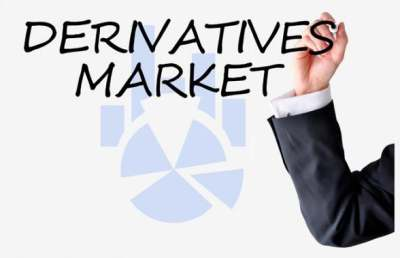 Derivatives market in India
