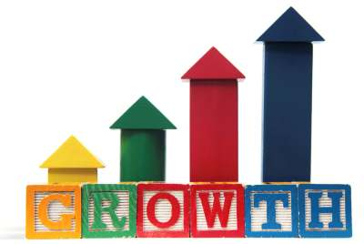 Growth of a company