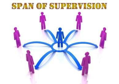 Span of supervision