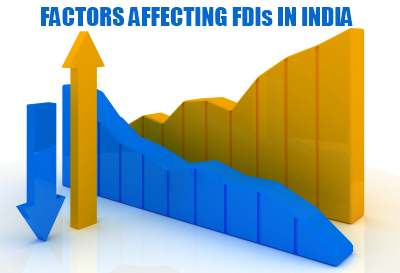 Factors affecting FDIs in India