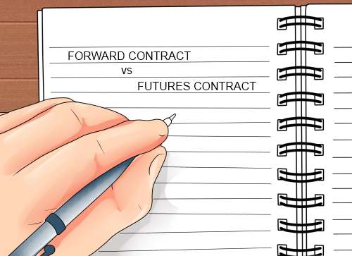Forward Contract vs Futures Contract