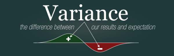 Variance analysis | Meaning & Definition | Types | Advantages