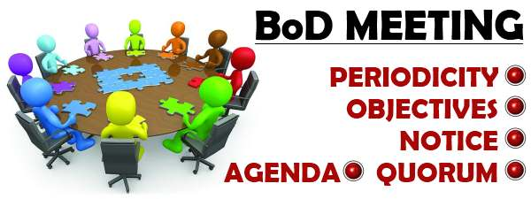 Meeting of Board of Directors - Periodicity, Objectives, Notice, Agenda, Quorum