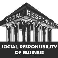 Social Responsibility of Business