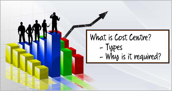 Cost Centre - Definition, Types, Why is it required