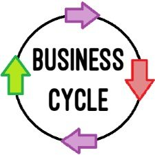 Business Cycle